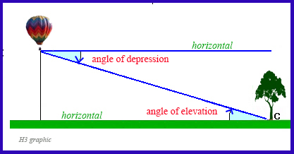 angles of depression and elevation2