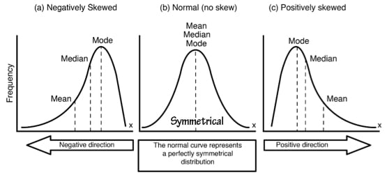 welcome to h3 maths blog archive skew