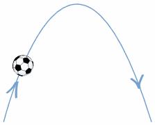 inverse parabola