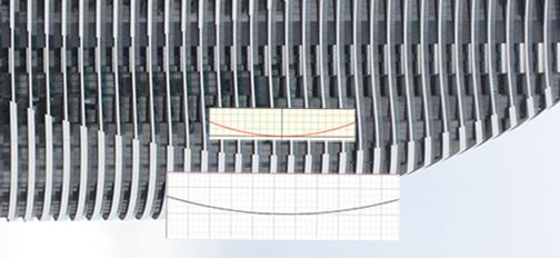 Fitting Parabolas2