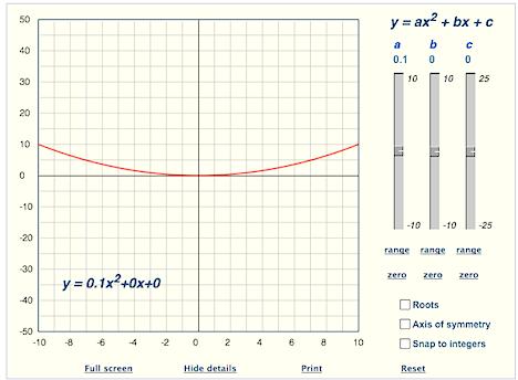 graph tool